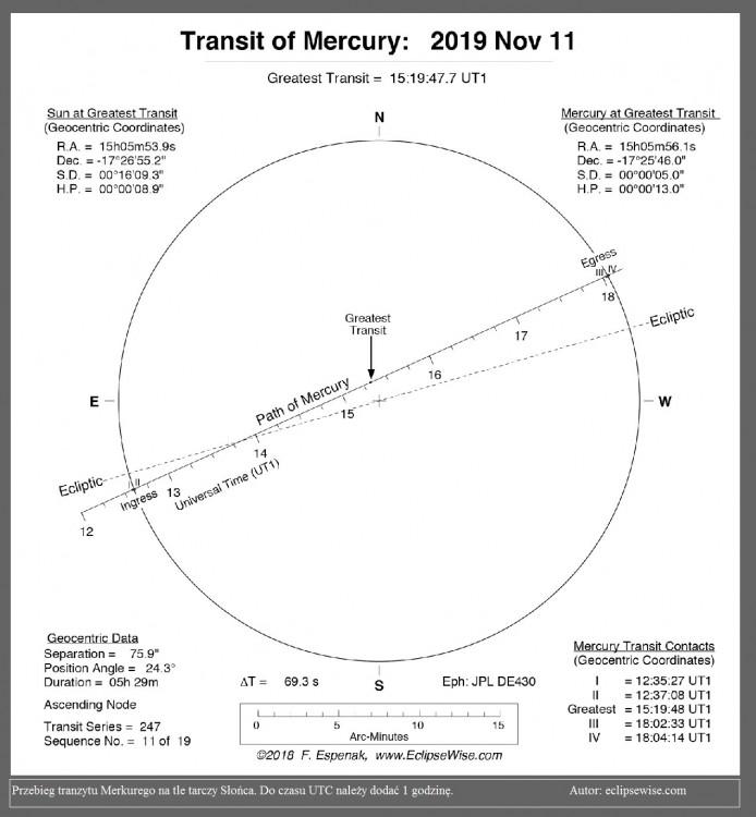 Przejście Merkurego na tle tarczy Słońca - Tranzyt 11 listopada!3.jpg