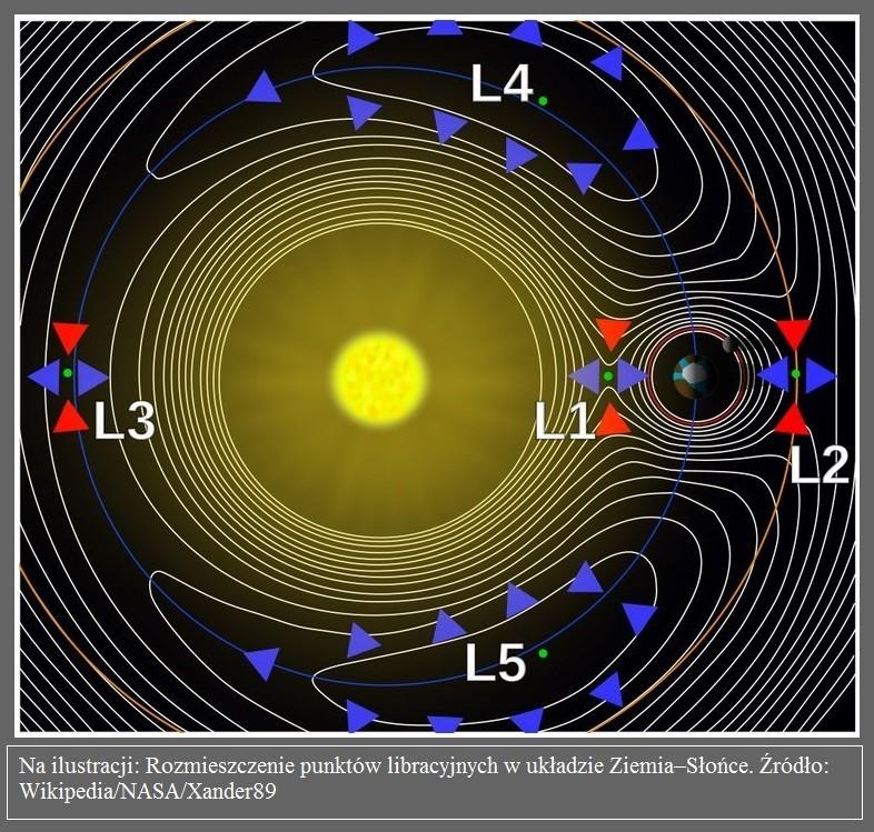 Holenderskie anteny częściowo rozłożyły się za Księżycem3.jpg