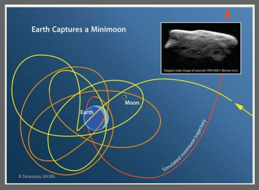 Odkryto nowe zagrożenie dla naszej planety. W 2016 roku na Ziemię spadł jej własny mini księżyc2.jpg