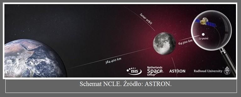 Holenderskie anteny częściowo rozłożyły się za Księżycem2.jpg