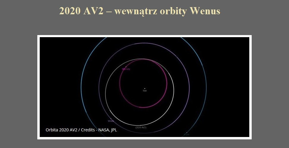 2020 AV2 – wewnątrz orbity Wenus.jpg