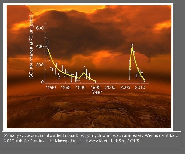 Nowe dowody na aktywność wulkaniczną Wenus2.jpg