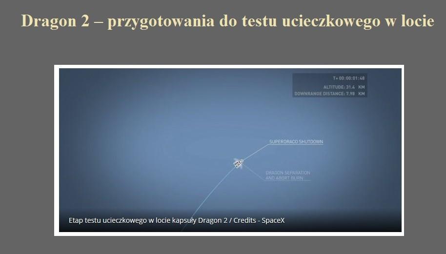 Dragon 2 – przygotowania do testu ucieczkowego w locie.jpg
