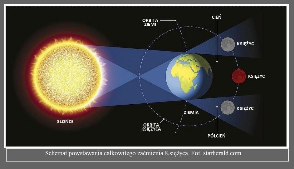 Wieczorem Księżyc wejdzie w półcień Ziemi. Sprawdź, jak, gdzie i kiedy obserwować zaćmienie2.jpg