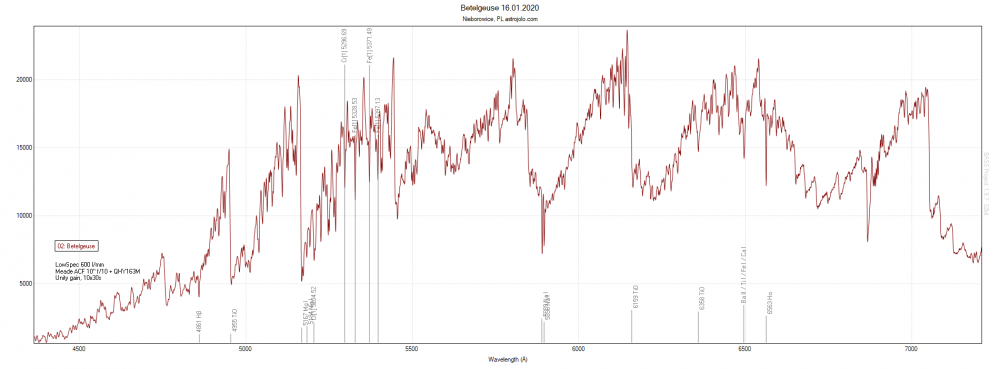 betelgeuse.bass-chart.thumb.png.ac1bd12e445be6d0305cbd4d2a7904bb.png