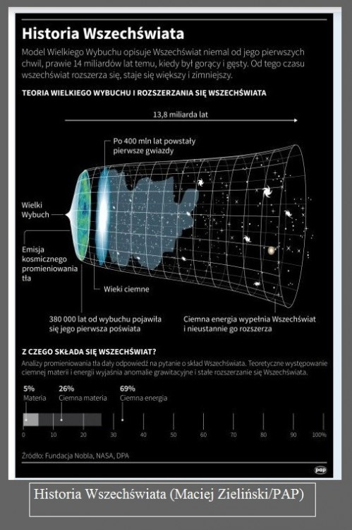 Powtarzalne błyski z kosmosu. Wiemy, skąd pochodzą. Cała reszta to hipotezy2.jpg