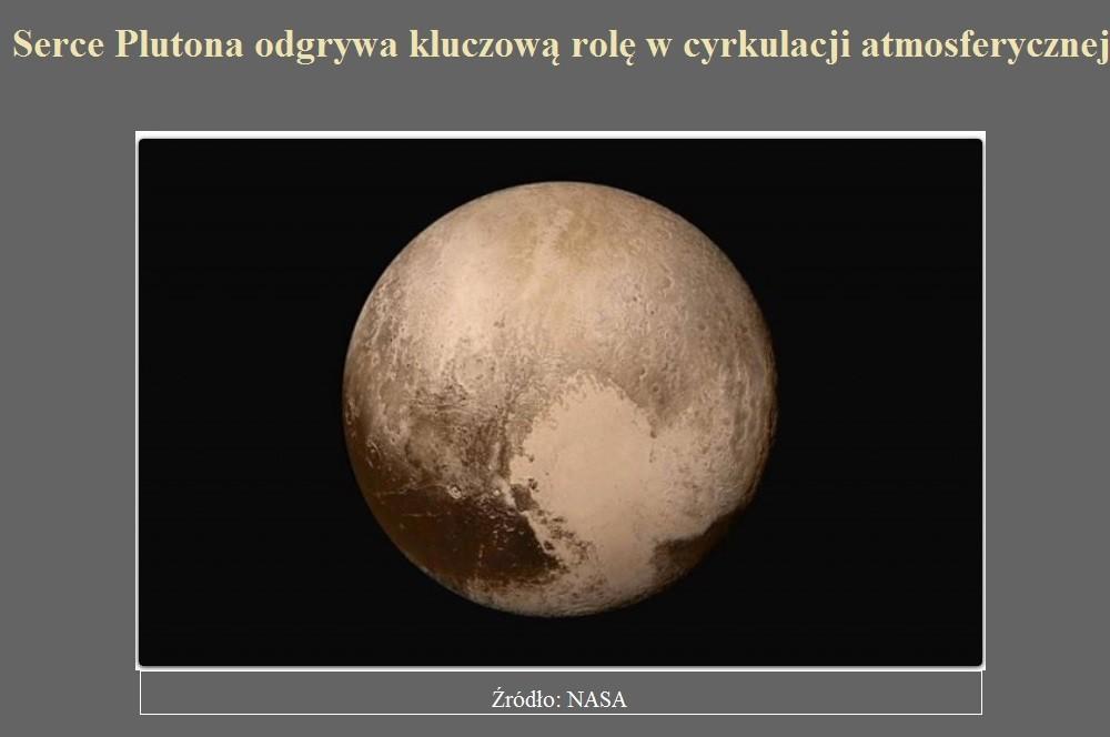 Serce Plutona odgrywa kluczową rolę w cyrkulacji atmosferycznej.jpg