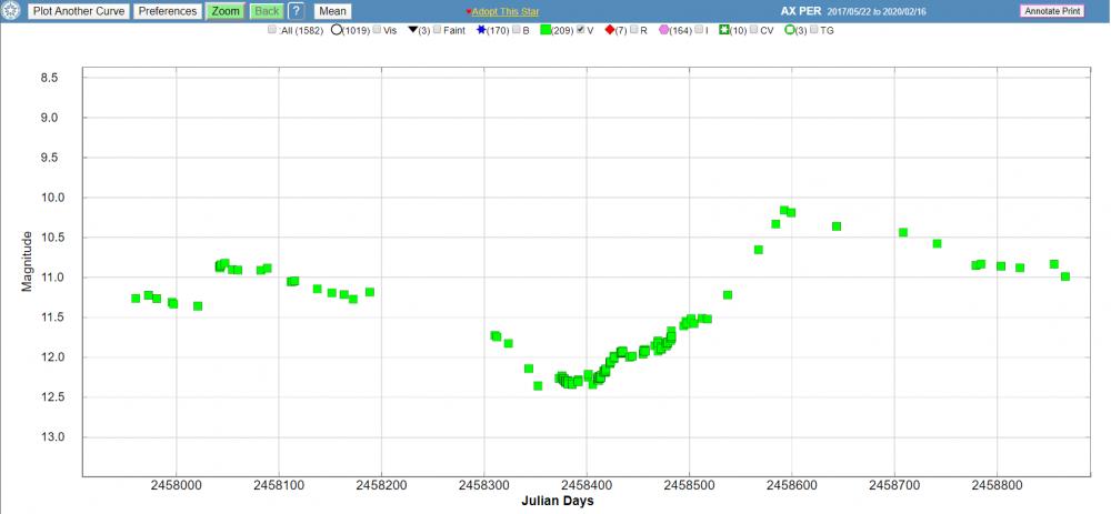 AXPer-symbioti-Vcurvec.thumb.png.67589945a2218a7e42870dab99d159e7.png