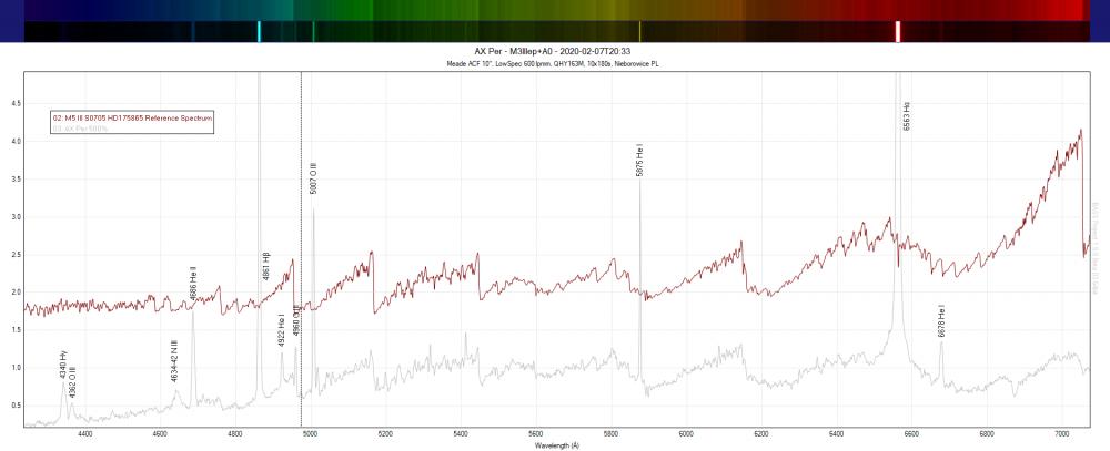 AXPer-symbiotic-M5ref.thumb.png.d5ef8560018bf321a80753e01f100b04.png