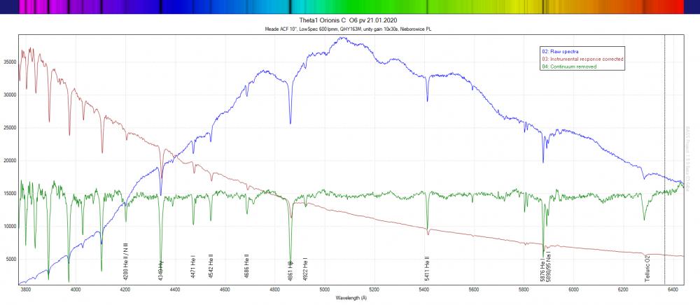 ThCOri-spectrum.thumb.png.df98980b497a5594ac137a251715f4f3.png