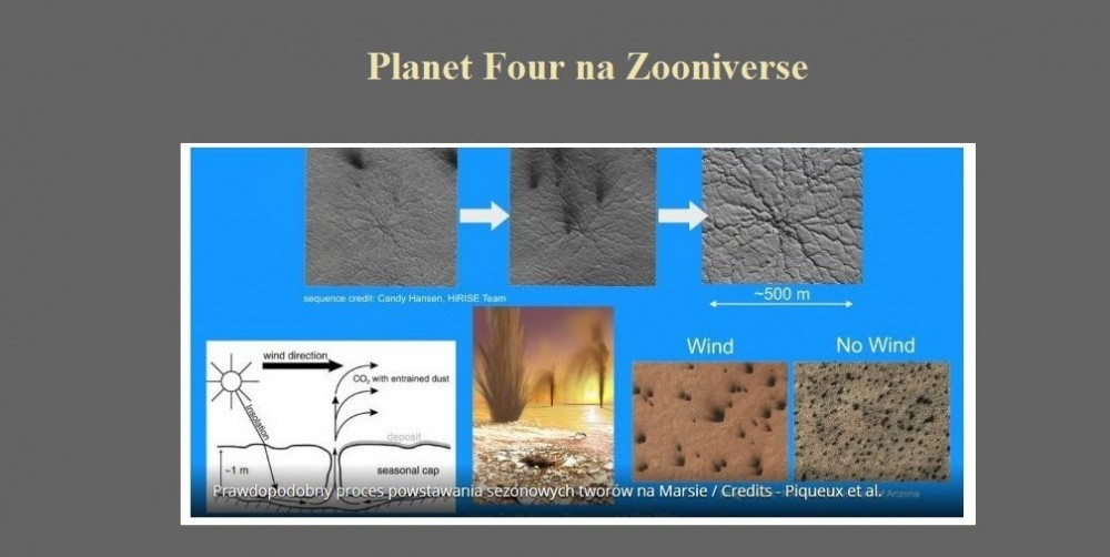 Planet Four na Zooniverse.jpg