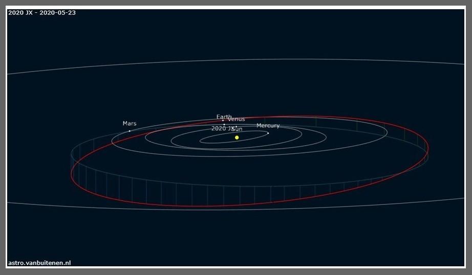 Asteroida wielkości Big Bena przeleci dziś obok Ziemi2.jpg