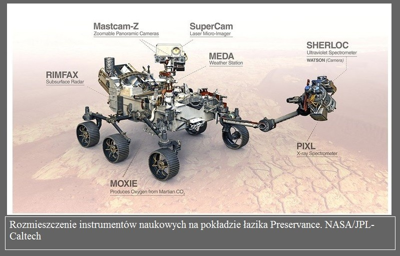 Co warto wiedzieć o nowym łaziku NASA – Preservance3.jpg
