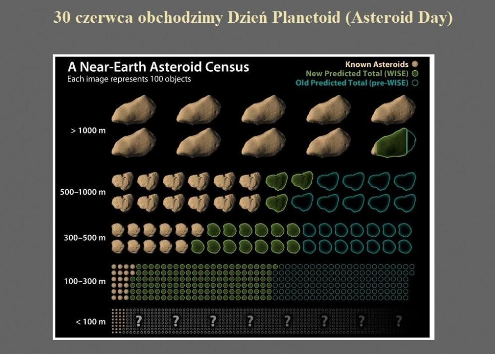 30 czerwca obchodzimy Dzień Planetoid (Asteroid Day).jpg