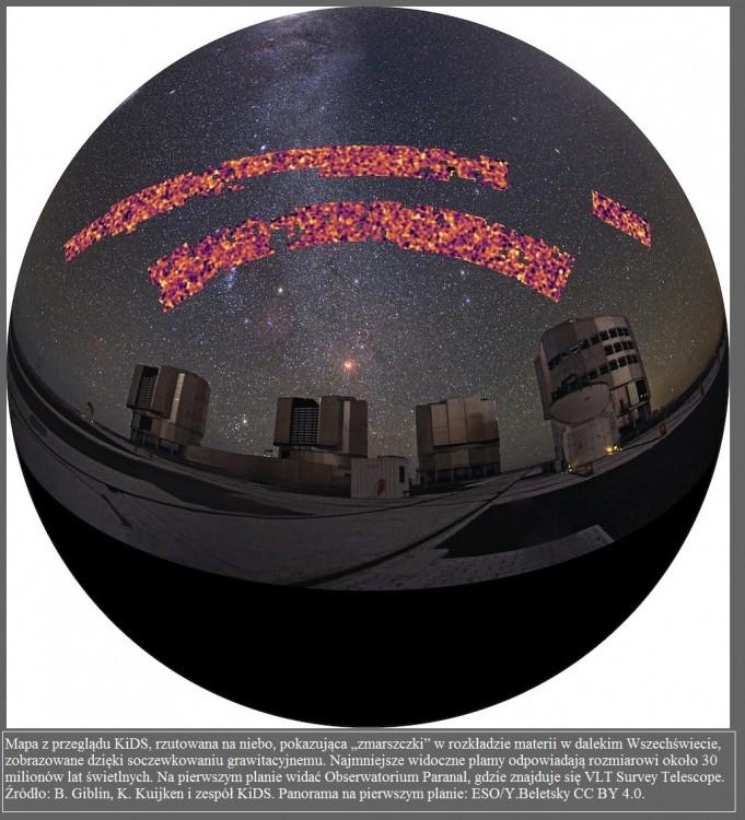Wszechświat bardziej jednorodny niż sądzono - nowe wyniki z przeglądu KiDS3.jpg