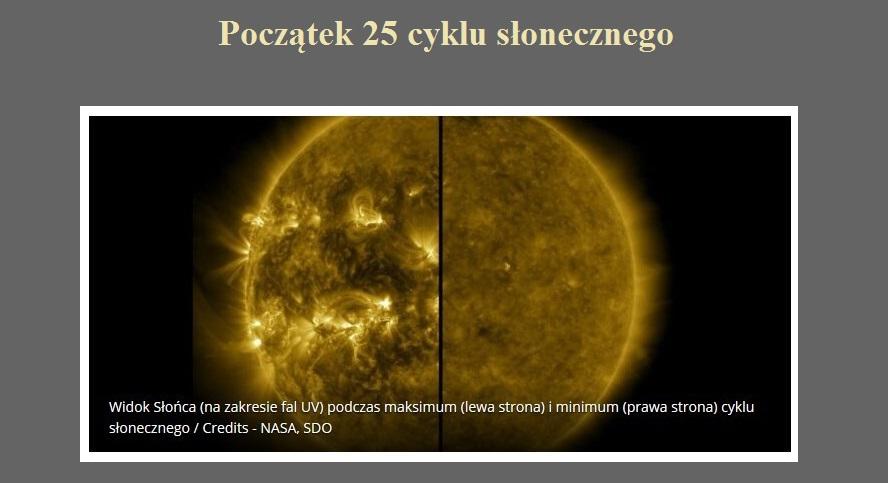 Początek 25 cyklu słonecznego.jpg