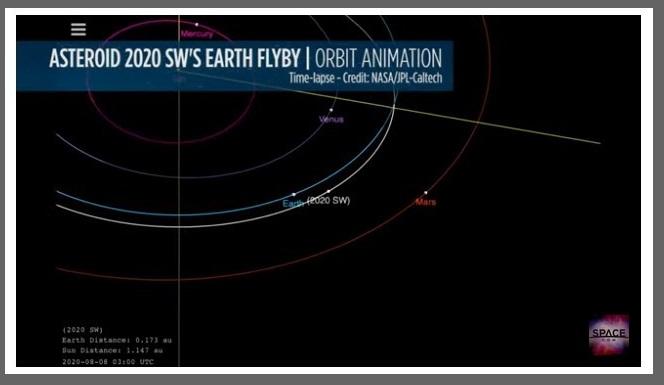 Dziś blisko Ziemi przeleci asteroida. Zauważoną ją dopiero kilka dni temu2.jpg