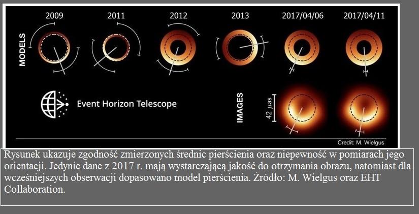Cień czarnej dziury w M87 chybocze się2.jpg