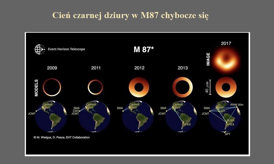 Cień czarnej dziury w M87 chybocze się.jpg