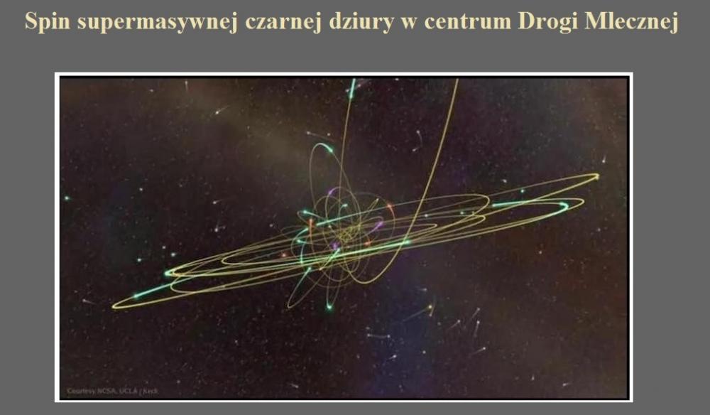 Spin supermasywnej czarnej dziury w centrum Drogi Mlecznej.jpg