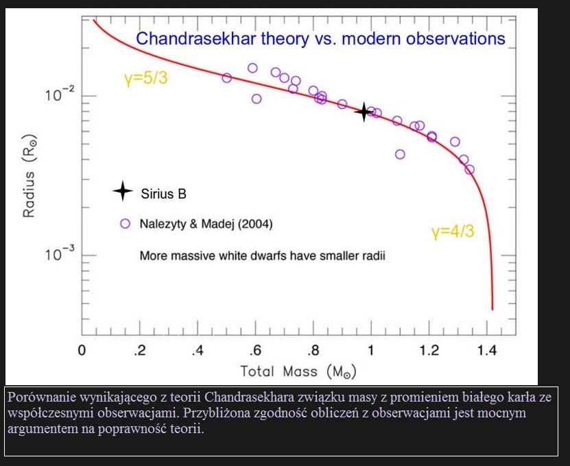 Historia badań czarnych dziur2.jpg