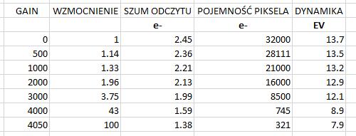 qhy274c-gain.png.a38c89ad2b8476e491ca30f0bef7a621.png