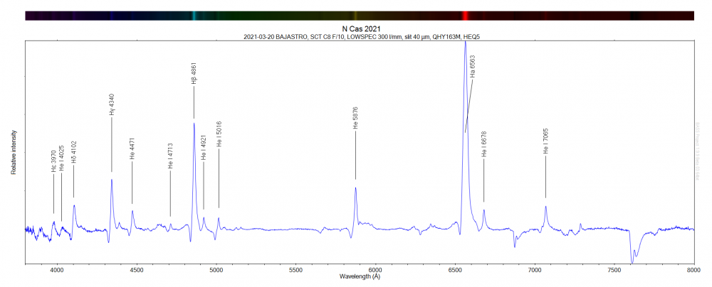 2021-03-20NCas2021spectrum.thumb.png.c86607e97e18d6eb5c110a62ce0c5b4c.png